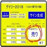 de0ai - ポロン式「日経225先物必勝デイトレ手法マニュアル」の検証と評価