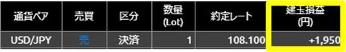 195p - グローバルドリームFXを実戦検証!勝率98.5%は本当なのか?