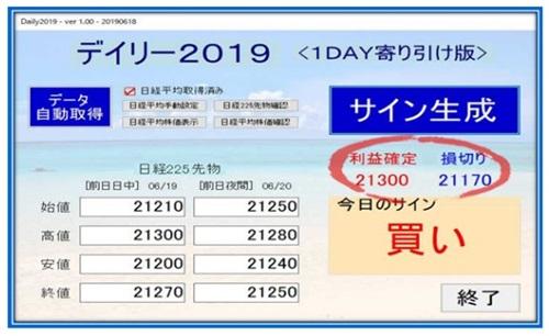 day1 - おすすめ投資教材ランキング【2020年最新版】